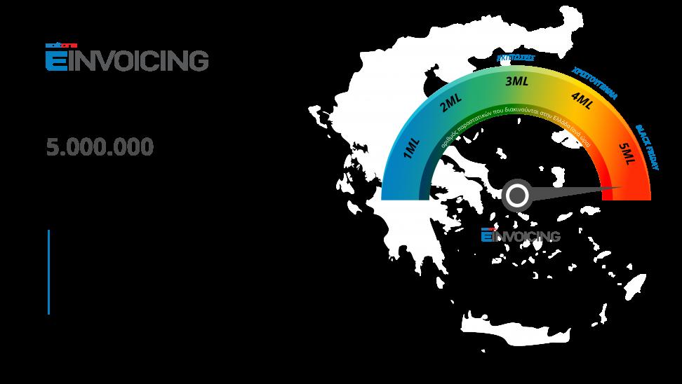 SoftOne EINVOICING: Πιστοποιημένη Ηλεκτρονική Τιμολόγηση με εγγύηση του μεγαλύτερου cloud